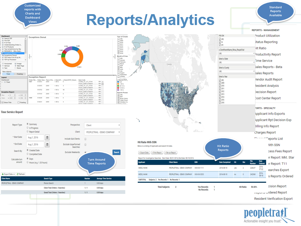 background heck provider report and insights peopletrail